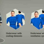 CIOP-PIB: New generation of protective clothing for mine rescuers